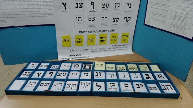 Кого жители Хайфы выбрали в горсовет в качестве депутатов